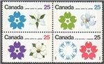 Canada Scott 511b MNH