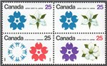 Canada Scott 511 MNH Pair Block