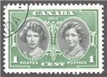 Canada Scott 246 Used VF